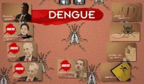 cedepap tv dengue
